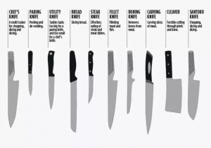 How to choose a kitchen knife?