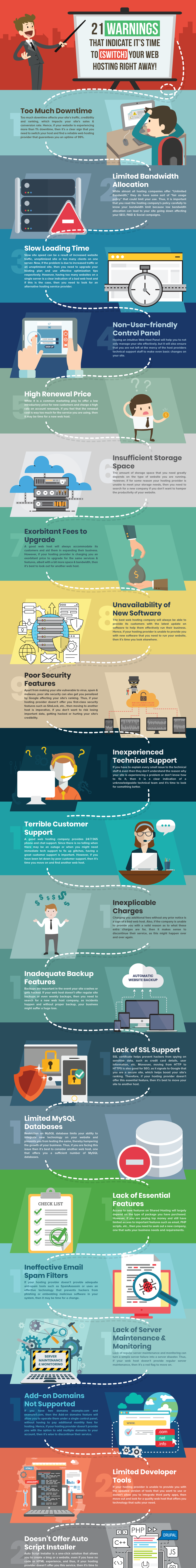 Time-to-Switch-Your-Web-Hosting-Right-Away-InfoGraphic