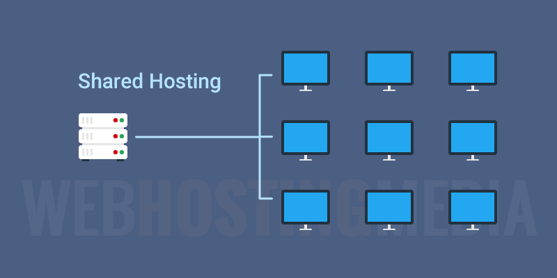 best-shared-web-hosting