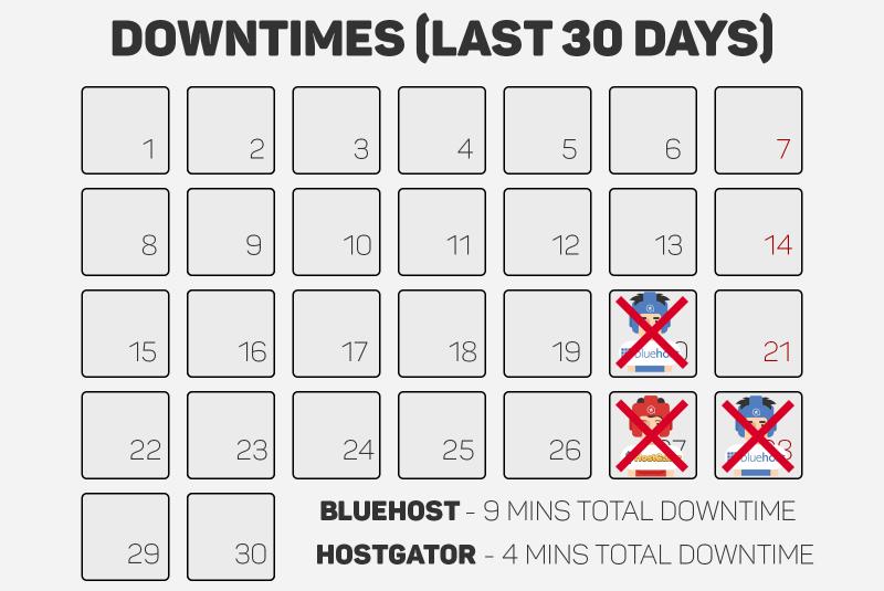 bluehost-hostgator-calendar