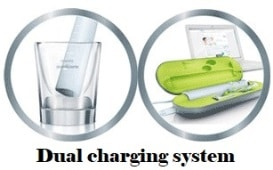 Dual-charging-system